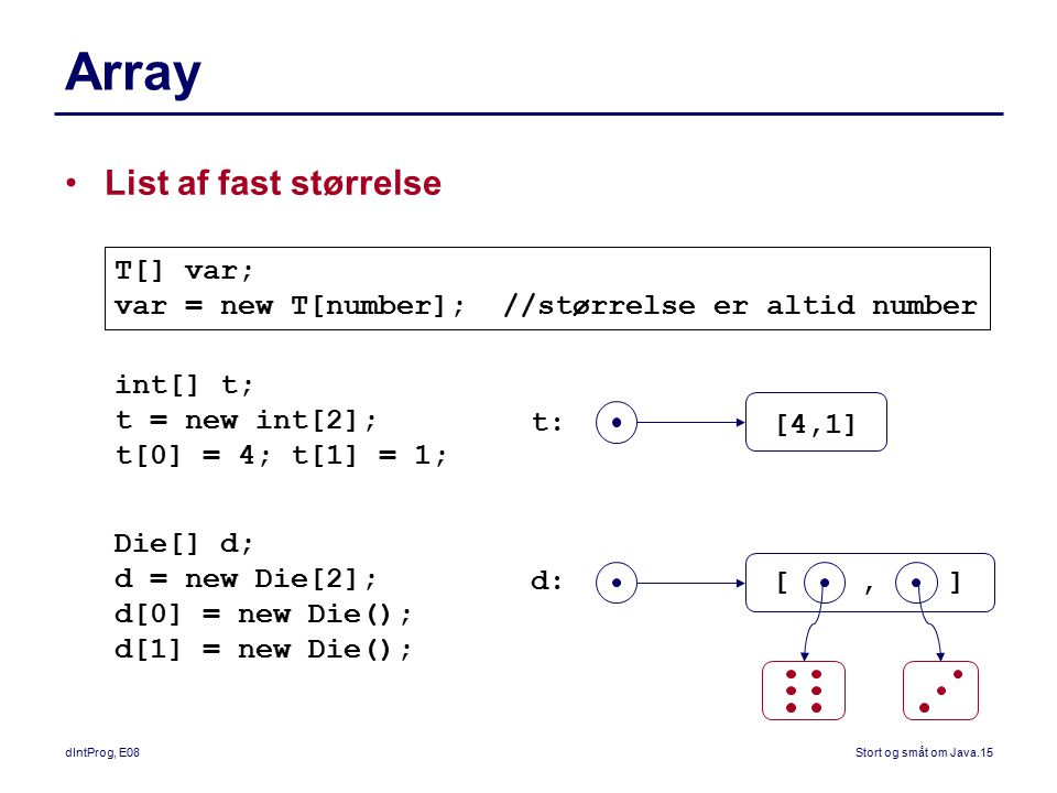 Array List af fast størrelse T[] var;